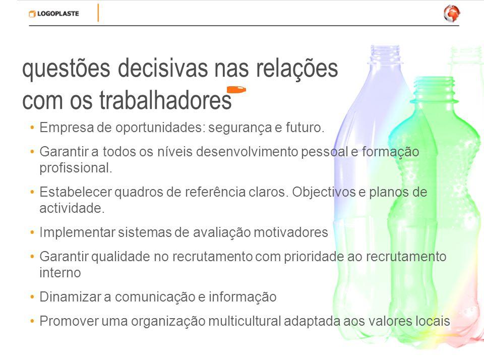 questões decisivas nas relações com os trabalhadores Empresa de oportunidades: segurança e futuro.