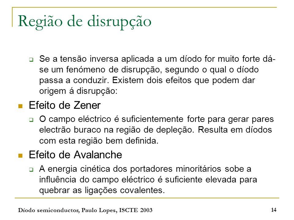 Díodo semiconductor, Paulo Lopes, ISCTE 2003 14 Região de disrupção Se a tensão inversa aplicada a um díodo for muito forte dá- se um fenómeno de disr