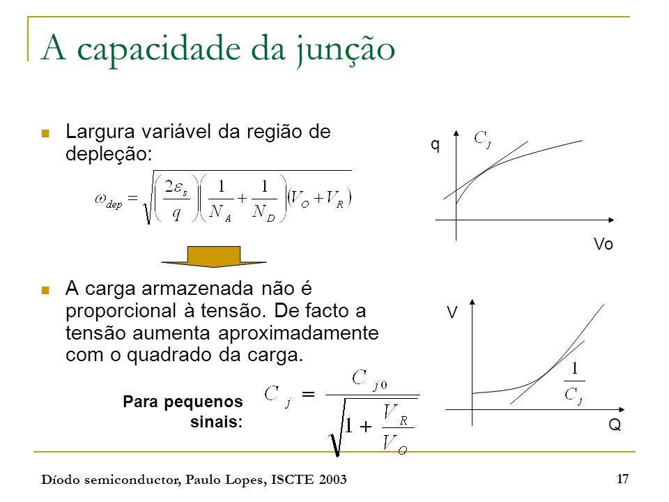 Díodo semiconductor, Paulo Lopes, ISCTE 2003 17 A capacidade da junção Largura variável da região de depleção: A carga armazenada não é proporcional à