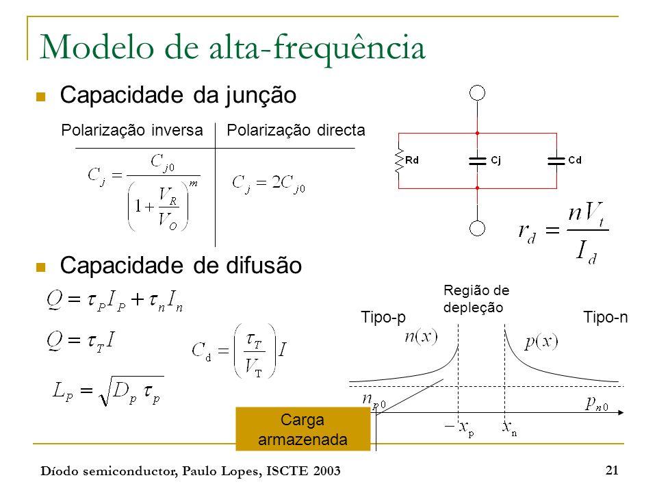 Díodo semiconductor, Paulo Lopes, ISCTE 2003 21 Modelo de alta-frequência Capacidade da junção Capacidade de difusão Região de depleção Tipo-pTipo-n C