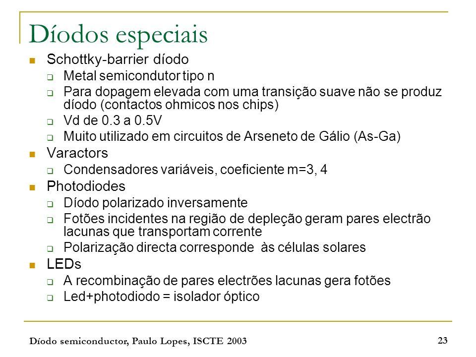Díodo semiconductor, Paulo Lopes, ISCTE 2003 23 Díodos especiais Schottky-barrier díodo Metal semicondutor tipo n Para dopagem elevada com uma transiç