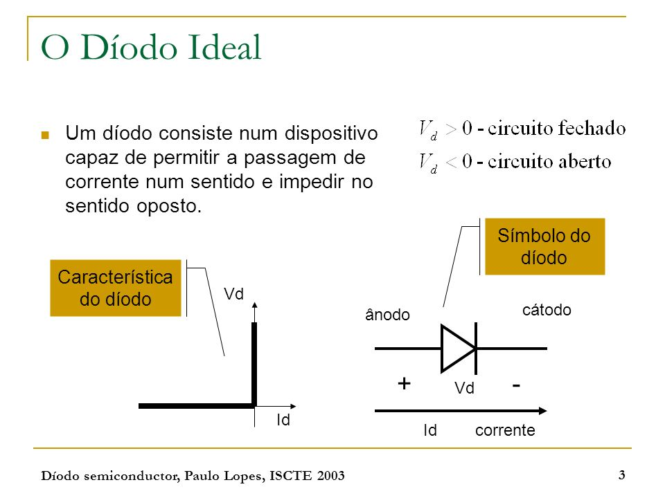 Díodo semiconductor, Paulo Lopes, ISCTE 2003 3 O Díodo Ideal Um díodo consiste num dispositivo capaz de permitir a passagem de corrente num sentido e