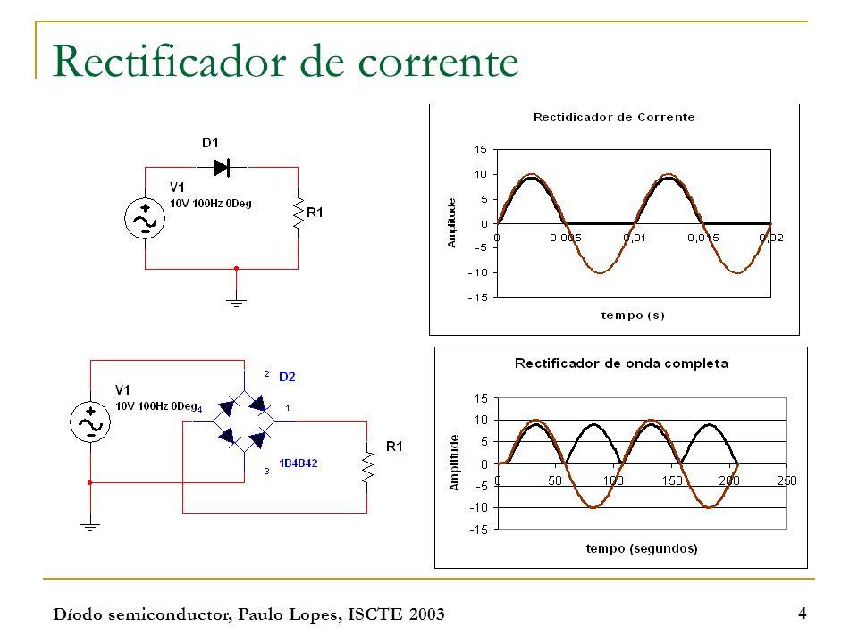 Díodo semiconductor, Paulo Lopes, ISCTE 2003 5 Aplicações Porta ORPorta AND Circuitos limitadores Multiplicador de tensão Formatador de Seno etc
