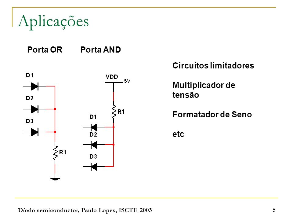 Díodo semiconductor, Paulo Lopes, ISCTE 2003 16 Característica do Díodo (com zona de disrupção) 0.7V Tensão de Disrupção (Vz) Disrupção Id Vd