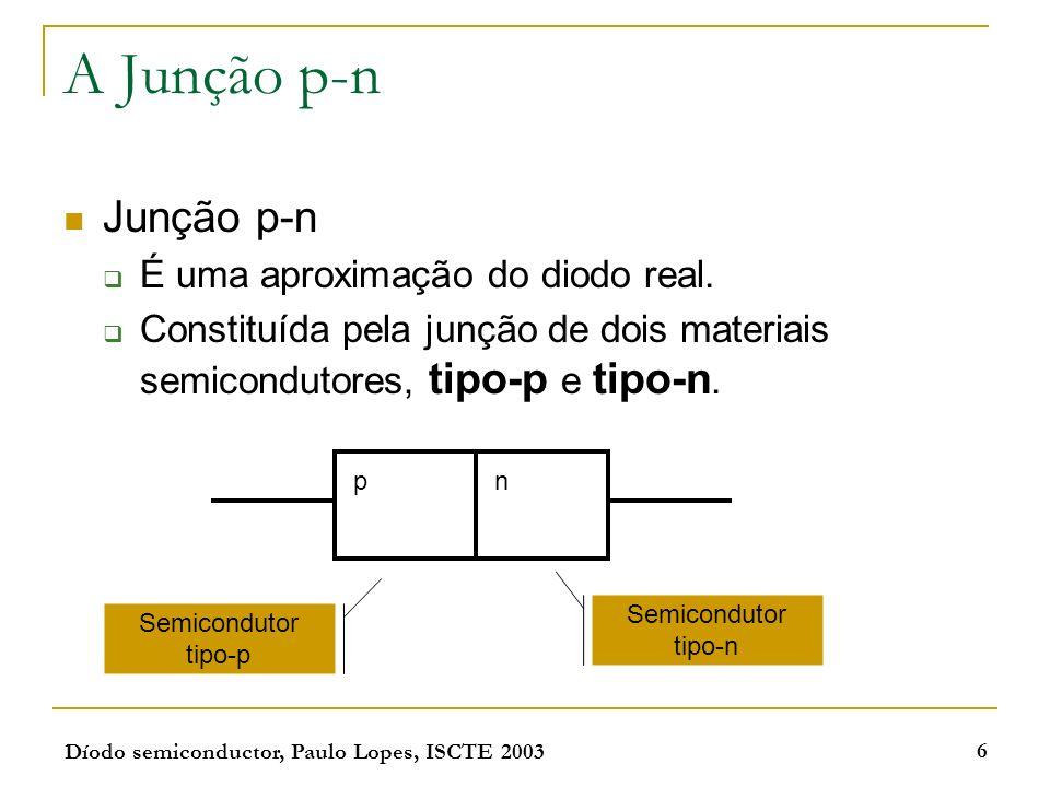 Díodo semiconductor, Paulo Lopes, ISCTE 2003 6 A Junção p-n Junção p-n É uma aproximação do diodo real. Constituída pela junção de dois materiais semi