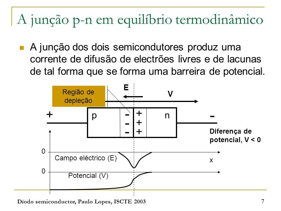 Díodo semiconductor, Paulo Lopes, ISCTE 2003 8 A junção p-n em equilíbrio termodinâmico Campo eléctrico (E) Potencial (V) 0 0 x 0 x - + Carga Região de depleção - W np