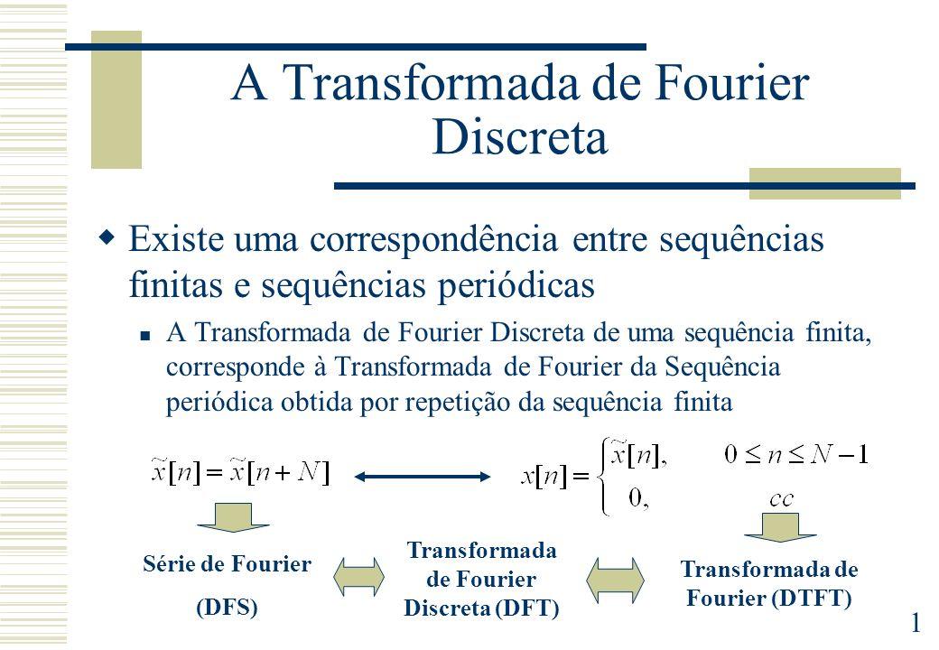 1 A Transformada de Fourier Discreta Existe uma correspondência entre sequências finitas e sequências periódicas A Transformada de Fourier Discreta de