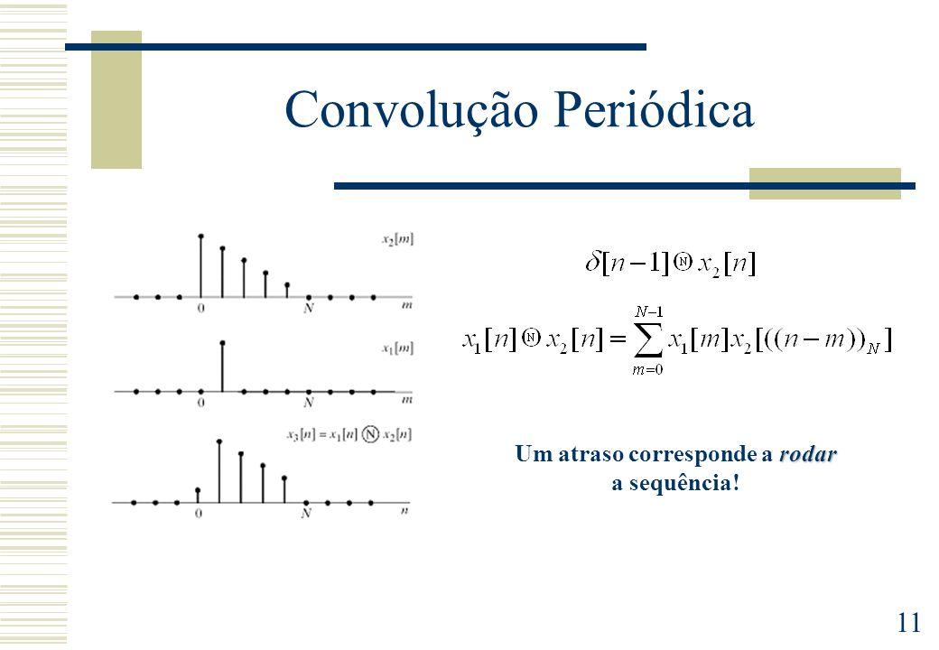 11 Convolução Periódica rodar Um atraso corresponde a rodar a sequência!