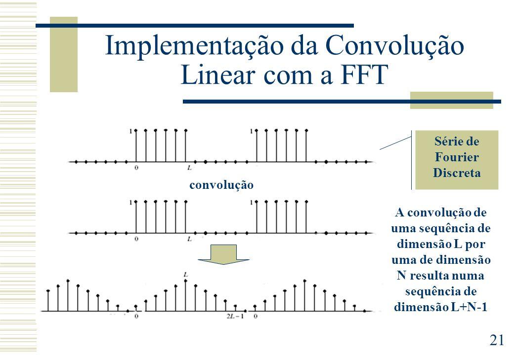 21 Implementação da Convolução Linear com a FFT Série de Fourier Discreta convolução A convolução de uma sequência de dimensão L por uma de dimensão N