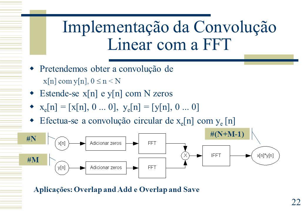 22 Implementação da Convolução Linear com a FFT Pretendemos obter a convolução de x[n] com y[n], 0 n < N Estende-se x[n] e y[n] com N zeros x e [n] =