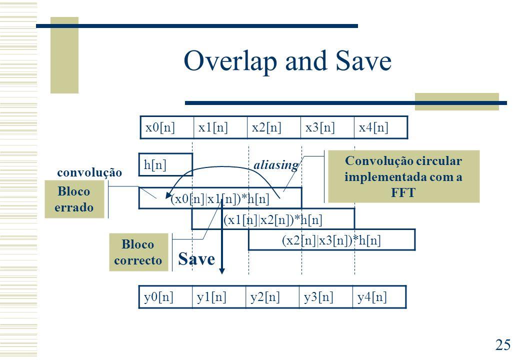 25 Overlap and Save x0[n]x1[n]x2[n]x3[n]x4[n] h[n] convolução (x0[n]|x1[n])*h[n] y0[n]y1[n]y2[n]y3[n]y4[n] Save (x1[n]|x2[n])*h[n] (x2[n]|x3[n])*h[n]