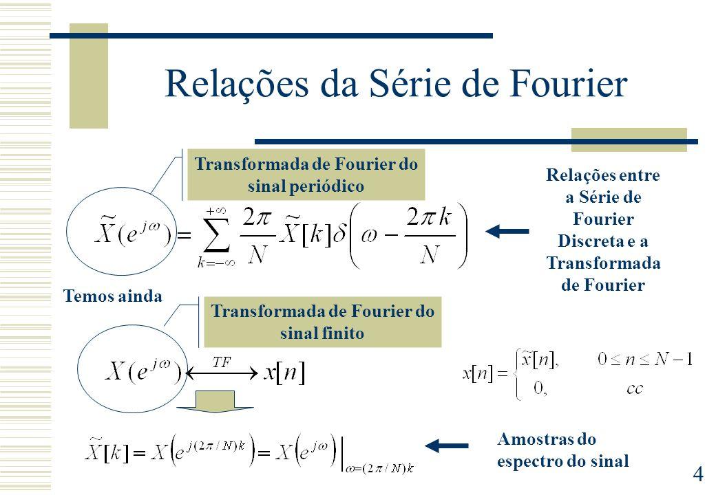 4 Relações da Série de Fourier Relações entre a Série de Fourier Discreta e a Transformada de Fourier Temos ainda Transformada de Fourier do sinal per
