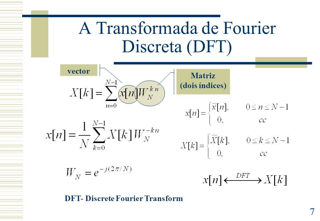 8 A Transformada de Fourier Discreta (DFT) A DFT corresponde a representação de x[n] numa base diferente, sendo sempre possível recuperar o sinal original.