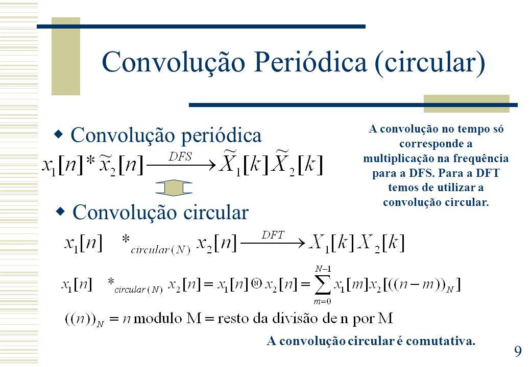 9 Convolução Periódica (circular) Convolução periódica A convolução no tempo só corresponde a multiplicação na frequência para a DFS. Para a DFT temos