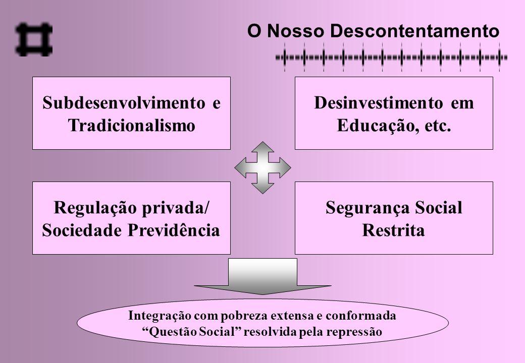 Factores de exclusão e desfavorecimento