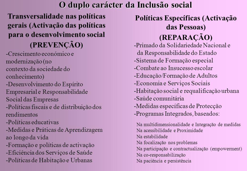 O duplo carácter da Inclusão social Transversalidade nas políticas gerais (Activação das políticas para o desenvolvimento social (PREVENÇÃO) Políticas Específicas (Activação das Pessoas) (REPARAÇÃO) -Crescimento económico e modernização (no contexto da sociedade do conhecimento) -Desenvolvimento do Espírito Empresarial e Responsabilidade Social das Empresas -Políticas fiscais e de distribuição dos rendimentos -Políticas educativas -Medidas e Práticas de Aprendizagem ao longo da vida -Formação e políticas de activação -Eficiência dos Serviços de Saúde -Políticas de Habitação e Urbanas -Primado da Solidariedade Nacional e da Responsabilidade do Estado -Sistema de Formação especial -Combate ao Insucesso escolar -Educação/Formação de Adultos -Economia e Serviços Sociais -Habitação social e requalificação urbana -Saúde comunitária -Medidas específicas de Protecção -Programas Integrados, baseados: Na multidimensionalidade e Integração de medidas Na acessibilidade e Proximidade Na estabilidade Na focalização nos problemas Na participação e contractualização (empowerment) Na co-responsabilização Na paciência e persistência