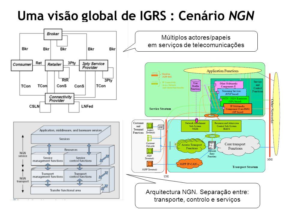 Uma visão global de IGRS : Cenário NGN Arquitectura NGN. Separação entre: transporte, controlo e serviços Múltiplos actores/papeis em serviços de tele