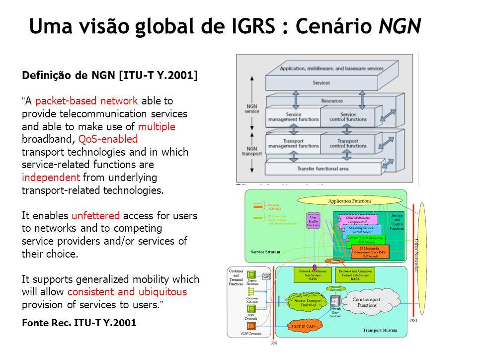 Uma visão global de IGRS : Cenário NGN Definição de NGN [ITU-T Y.2001] A packet-based network able to provide telecommunication services and able to m