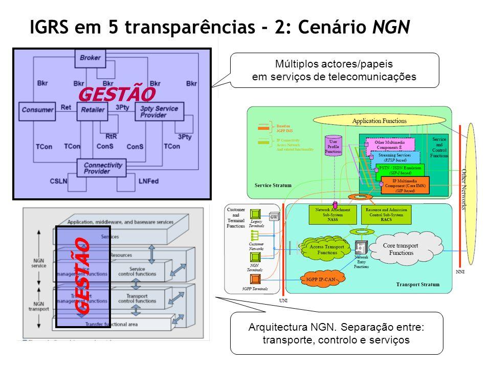 IGRS em 5 transparências - 2: Cenário NGN Arquitectura NGN. Separação entre: transporte, controlo e serviços Múltiplos actores/papeis em serviços de t