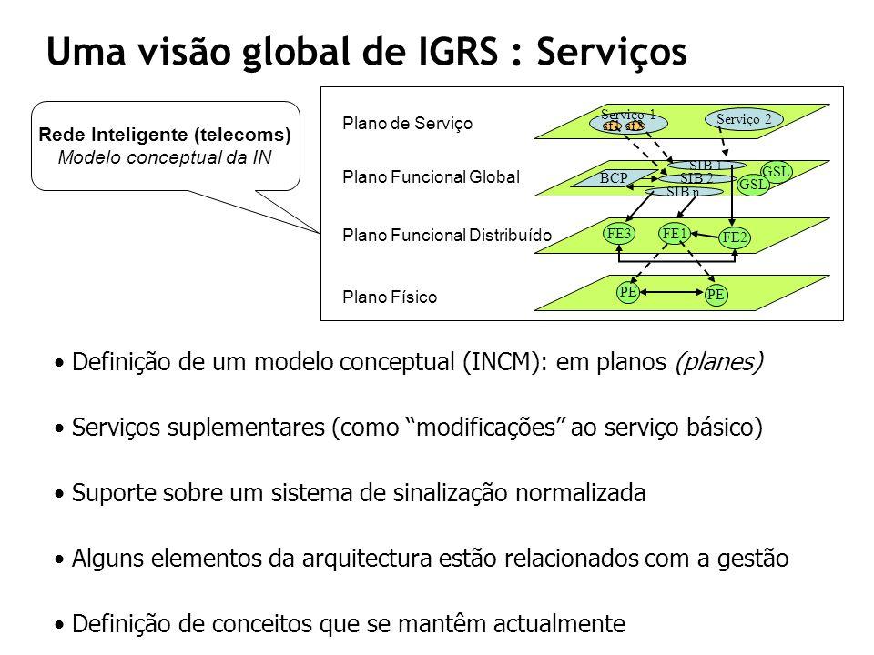 PE PEPE FE3FE1 FE2 BCP SIB 1 SIB 2 SIB n GSL Serviço 2 Serviço 1 sf1sf2 Plano de Serviço Plano Funcional Global Plano Funcional Distribuído Plano Físi