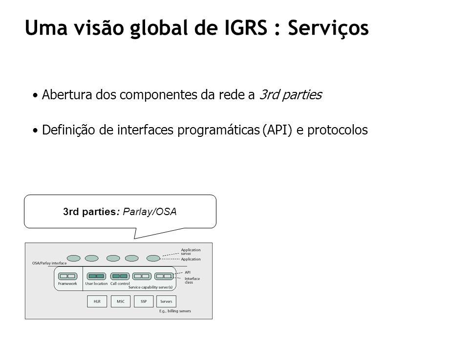 3rd parties: Parlay/OSA Abertura dos componentes da rede a 3rd parties Definição de interfaces programáticas (API) e protocolos Uma visão global de IG