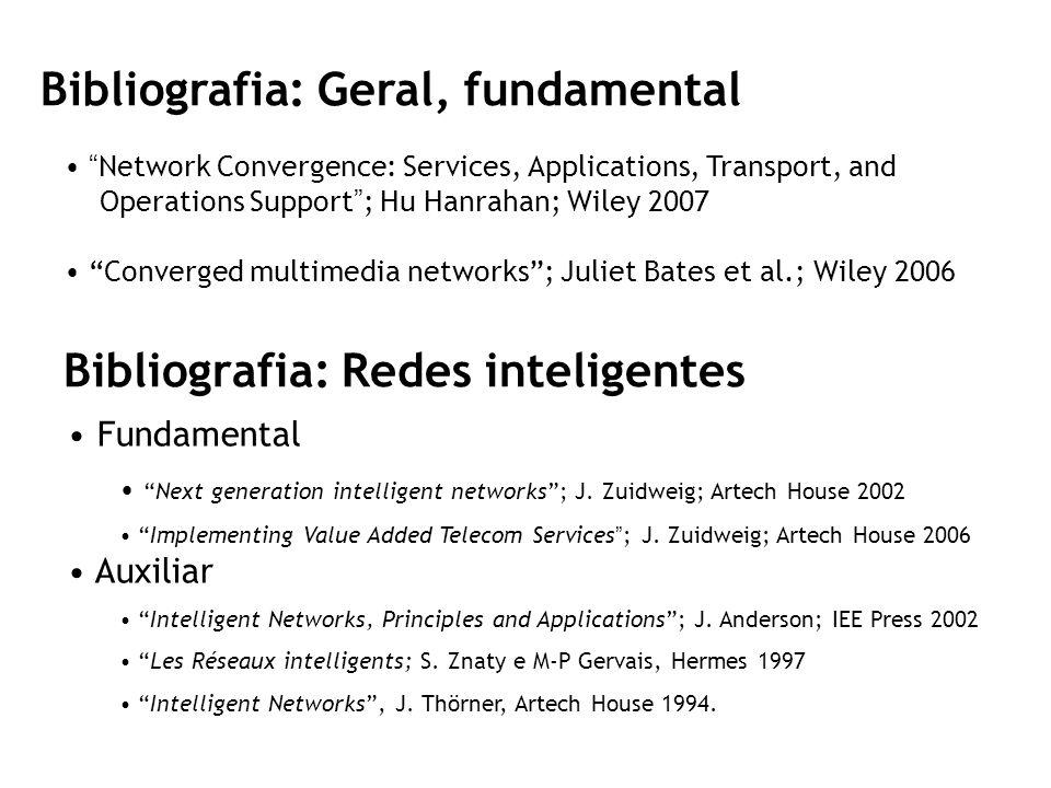 Bibliografia: Redes inteligentes Fundamental Next generation intelligent networks; J. Zuidweig; Artech House 2002 Implementing Value Added Telecom Ser