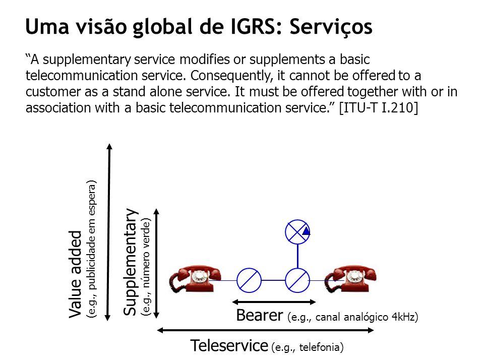 Bibliografia: Redes inteligentes Fundamental Next generation intelligent networks; J.