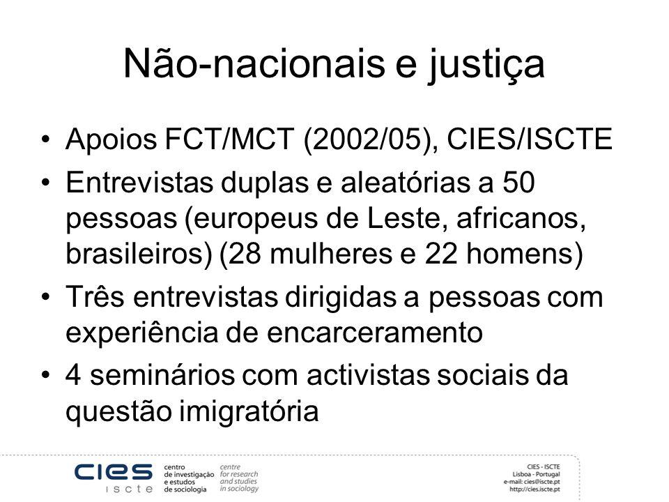 Não-nacionais e justiça Apoios FCT/MCT (2002/05), CIES/ISCTE Entrevistas duplas e aleatórias a 50 pessoas (europeus de Leste, africanos, brasileiros) (28 mulheres e 22 homens) Três entrevistas dirigidas a pessoas com experiência de encarceramento 4 seminários com activistas sociais da questão imigratória