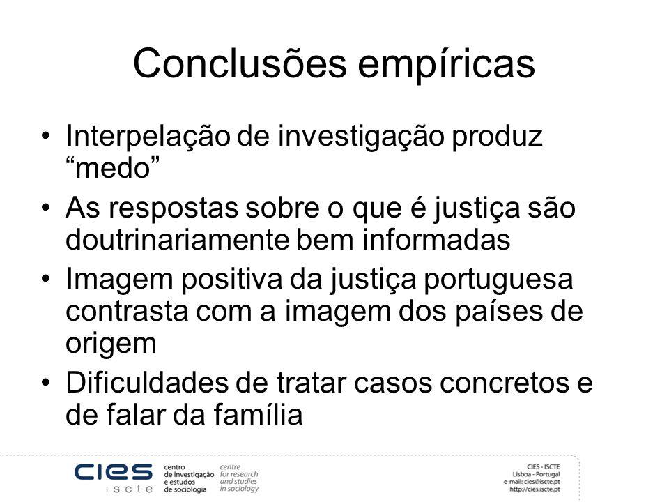 Conclusões empíricas Interpelação de investigação produz medo As respostas sobre o que é justiça são doutrinariamente bem informadas Imagem positiva da justiça portuguesa contrasta com a imagem dos países de origem Dificuldades de tratar casos concretos e de falar da família