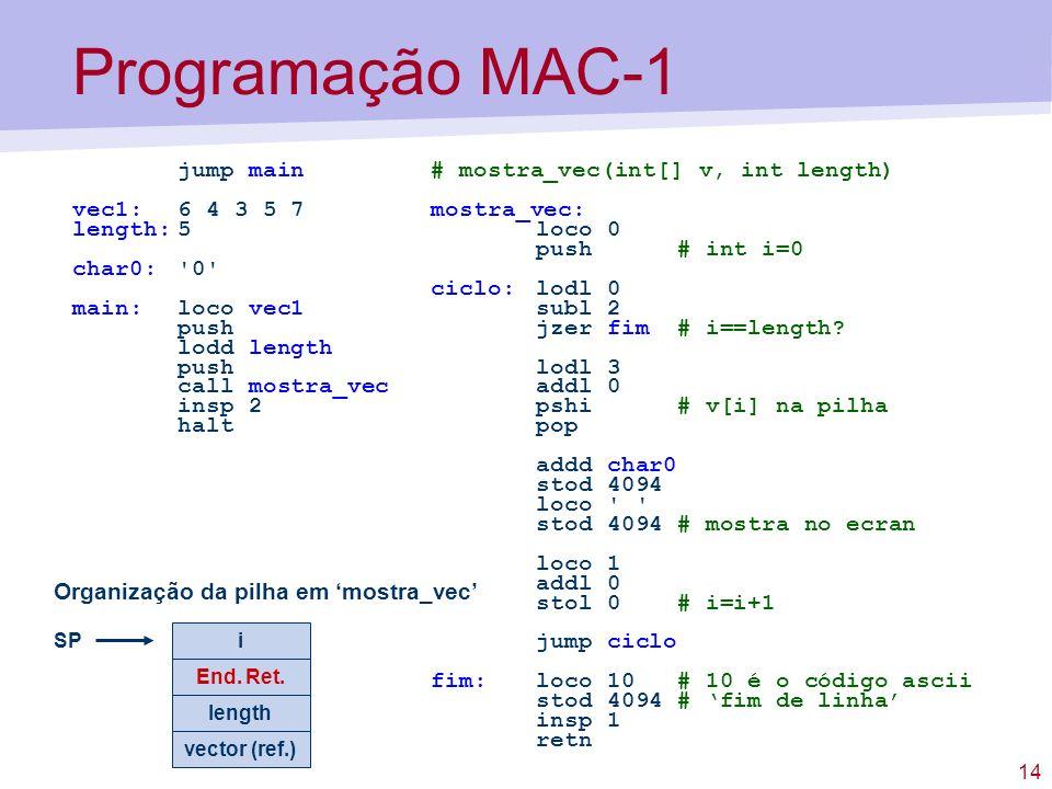 14 Programação MAC-1 vector (ref.) length End. Ret. i SP Organização da pilha em mostra_vec # mostra_vec(int[] v, int length) mostra_vec: loco 0 push