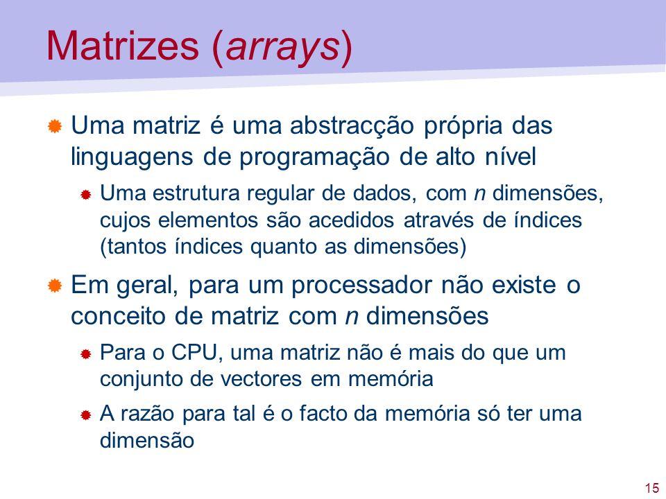 15 Matrizes (arrays) Uma matriz é uma abstracção própria das linguagens de programação de alto nível Uma estrutura regular de dados, com n dimensões,