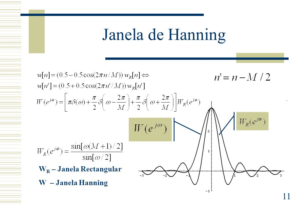 11 Janela de Hanning W R – Janela Rectangular W – Janela Hanning