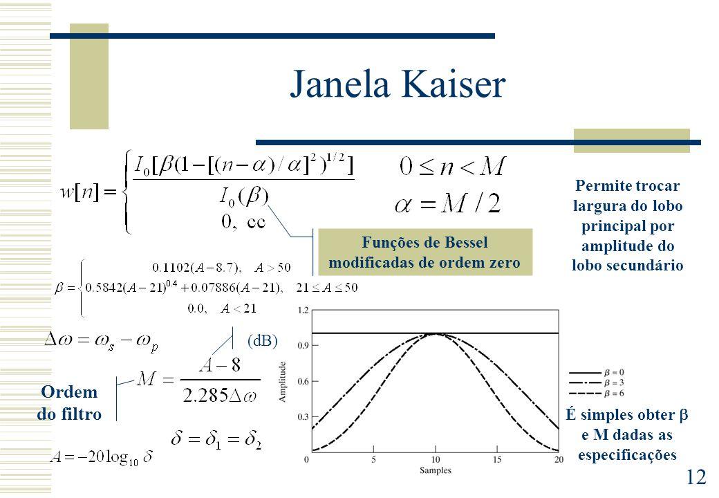 12 Janela Kaiser Funções de Bessel modificadas de ordem zero É simples obter e M dadas as especificações Permite trocar largura do lobo principal por