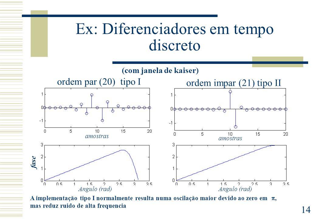 14 Ex: Diferenciadores em tempo discreto ordem par (20) tipo I ordem impar (21) tipo II (com janela de kaiser) A implementação tipo I normalmente resu