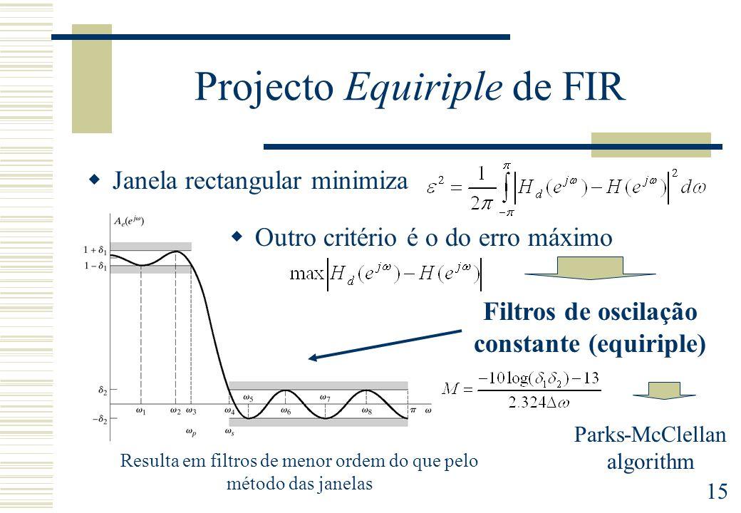 15 Projecto Equiriple de FIR Janela rectangular minimiza Outro critério é o do erro máximo Parks-McClellan algorithm Filtros de oscilação constante (e