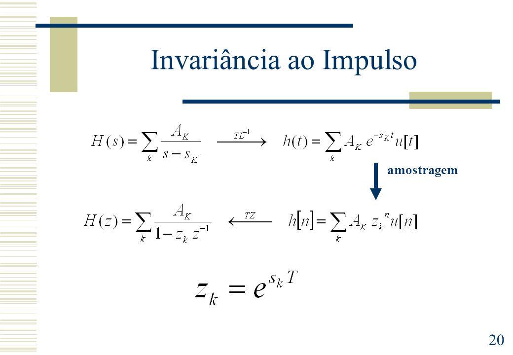 20 Invariância ao Impulso amostragem