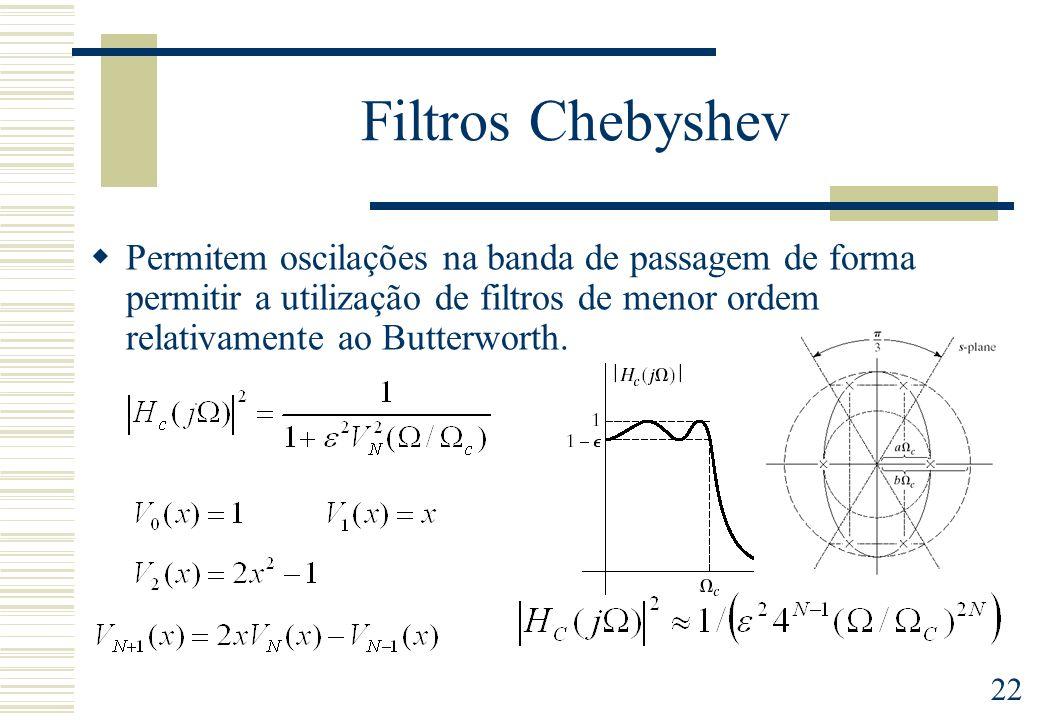 22 Filtros Chebyshev Permitem oscilações na banda de passagem de forma permitir a utilização de filtros de menor ordem relativamente ao Butterworth.