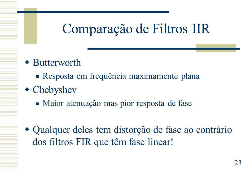 23 Comparação de Filtros IIR Butterworth Resposta em frequência maximamente plana Chebyshev Maior atenuação mas pior resposta de fase Qualquer deles t