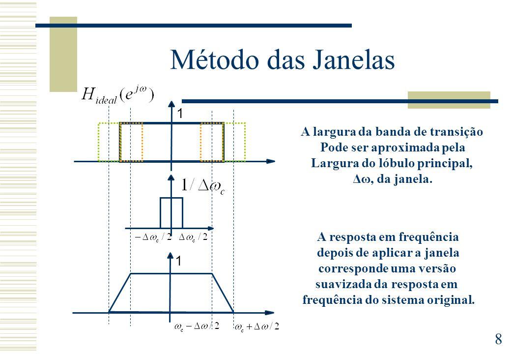 8 Método das Janelas 1 A largura da banda de transição Pode ser aproximada pela Largura do lóbulo principal, Δω, da janela. 1 A resposta em frequência