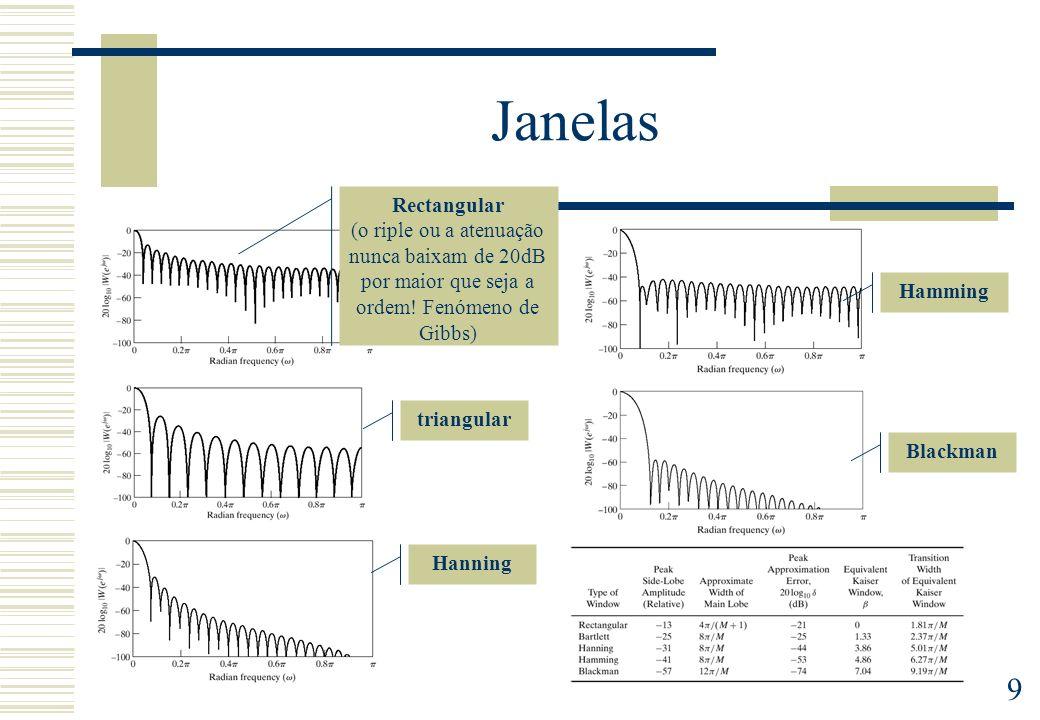 9 Janelas Rectangular (o riple ou a atenuação nunca baixam de 20dB por maior que seja a ordem! Fenómeno de Gibbs) triangular Hanning Hamming Blackman