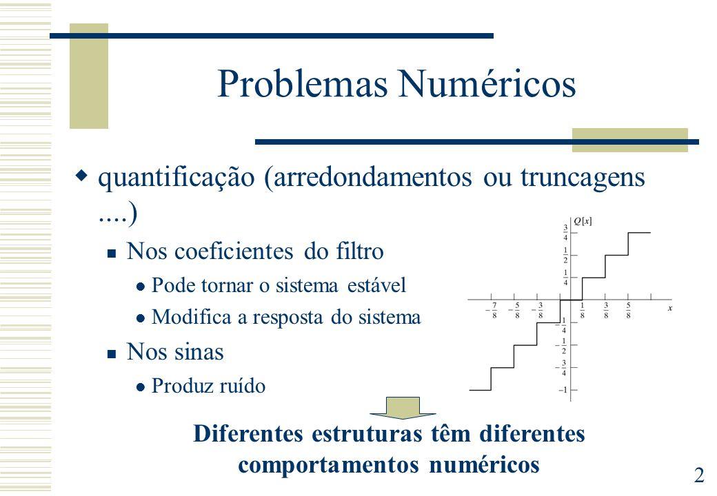 3 Problemas Numéricos Implementação em cascata Estrutura directa Filtro Elíptico passa banda de ordem 12