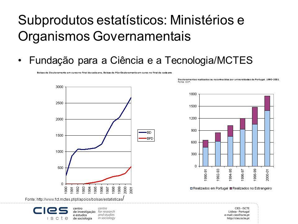 Subprodutos estatísticos: Ministérios e Organismos Governamentais Fundação para a Ciência e a Tecnologia/MCTES BolsasdeDoutoramentoem cursonofinaldeca