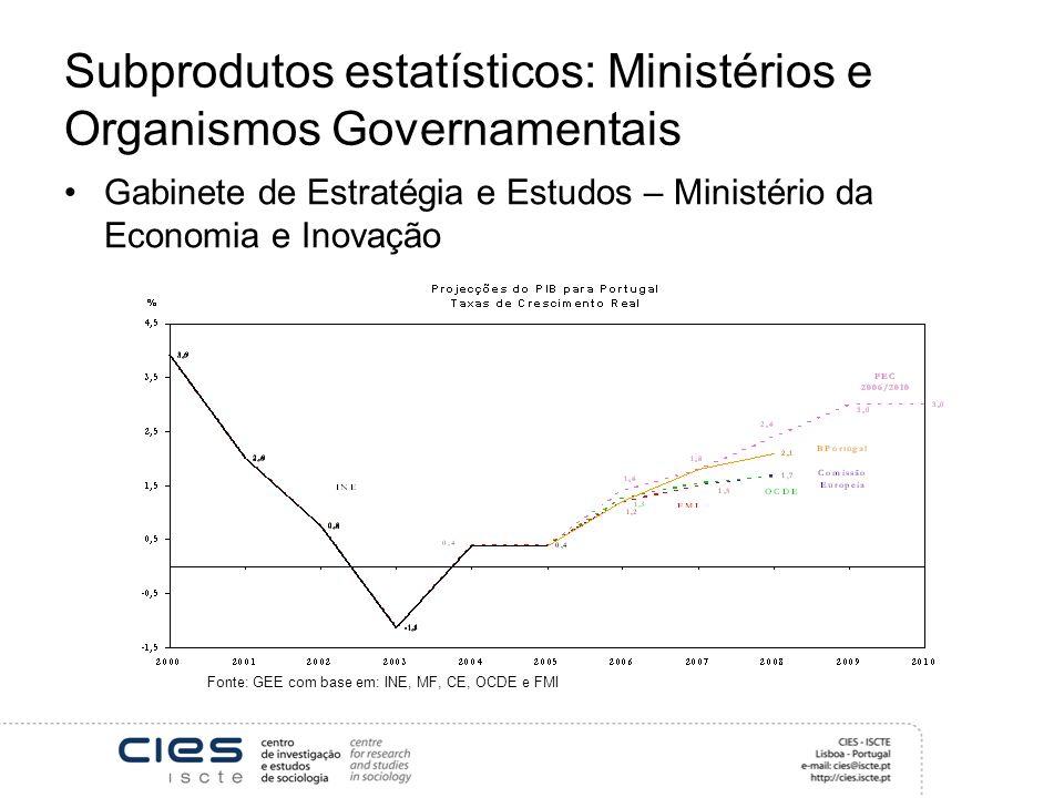 Subprodutos estatísticos: Ministérios e Organismos Governamentais Gabinete de Estratégia e Estudos – Ministério da Economia e Inovação Fonte: GEE com base em: INE, MF, CE, OCDE e FMI