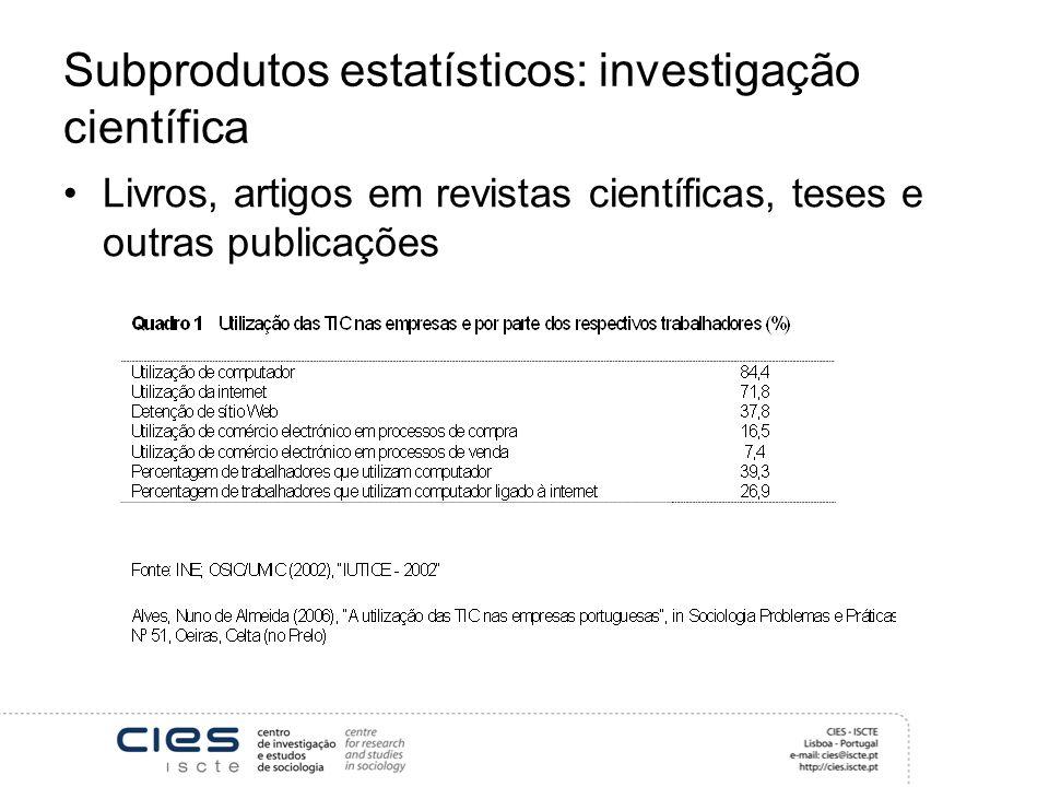 Subprodutos estatísticos: investigação científica Livros, artigos em revistas científicas, teses e outras publicações