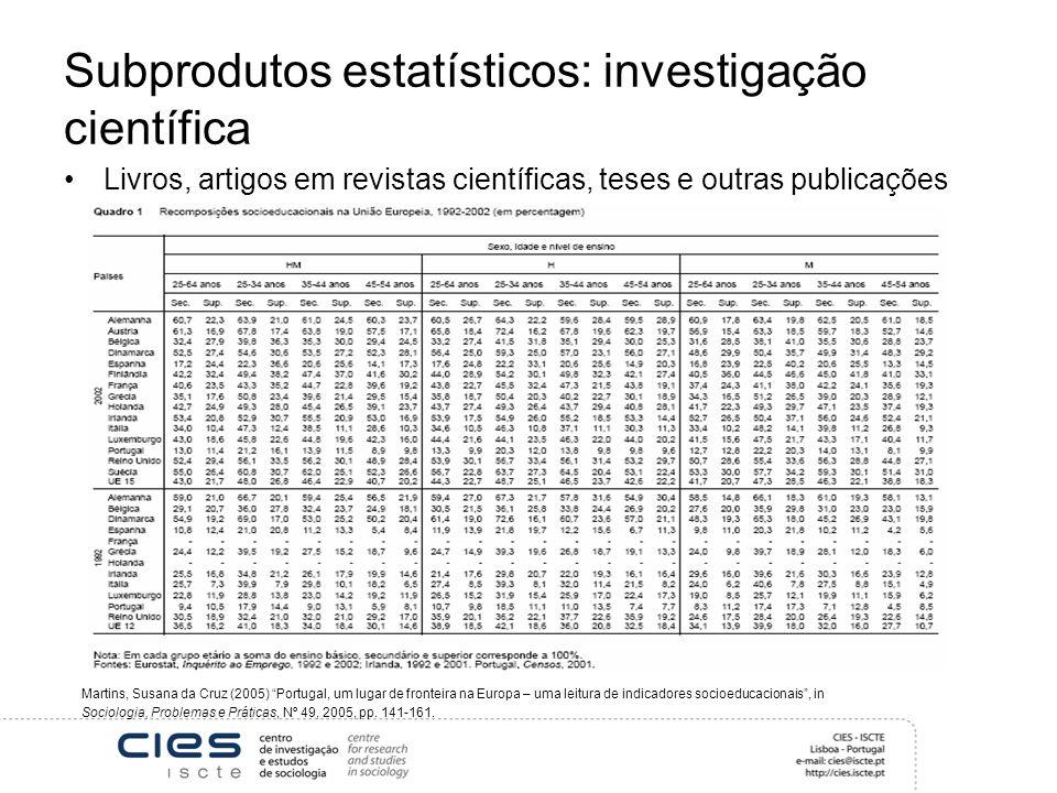 Subprodutos estatísticos: investigação científica Livros, artigos em revistas científicas, teses e outras publicações Martins, Susana da Cruz (2005) P