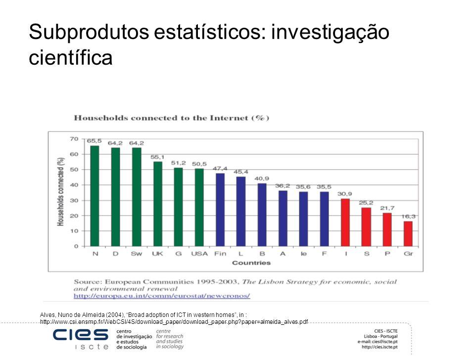 Subprodutos estatísticos: investigação científica Alves, Nuno de Almeida (2004), Broad adoption of ICT in western homes, in : http://www.csi.ensmp.fr/WebCSI/4S/download_paper/download_paper.php?paper=almeida_alves.pdf