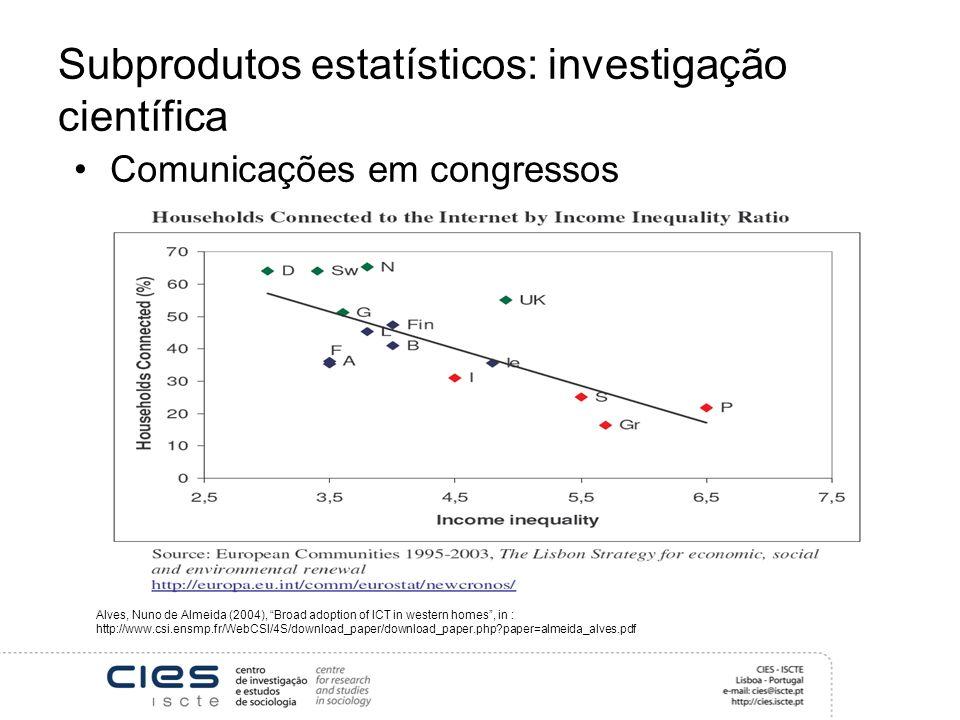 Subprodutos estatísticos: investigação científica Comunicações em congressos Alves, Nuno de Almeida (2004), Broad adoption of ICT in western homes, in : http://www.csi.ensmp.fr/WebCSI/4S/download_paper/download_paper.php?paper=almeida_alves.pdf