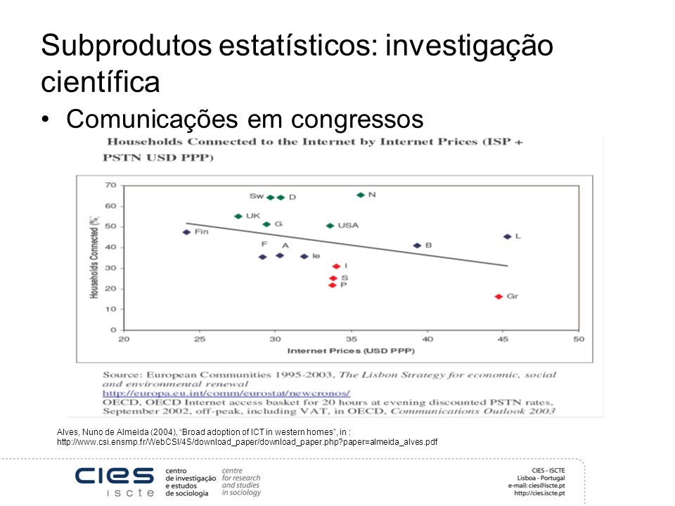 Subprodutos estatísticos: investigação científica Comunicações em congressos Alves, Nuno de Almeida (2004), Broad adoption of ICT in western homes, in : http://www.csi.ensmp.fr/WebCSI/4S/download_paper/download_paper.php paper=almeida_alves.pdf