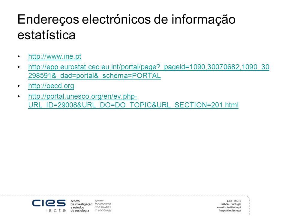 Endereços electrónicos de informação estatística http://www.ine.pt http://epp.eurostat.cec.eu.int/portal/page _pageid=1090,30070682,1090_30 298591&_dad=portal&_schema=PORTALhttp://epp.eurostat.cec.eu.int/portal/page _pageid=1090,30070682,1090_30 298591&_dad=portal&_schema=PORTAL http://oecd.org http://portal.unesco.org/en/ev.php- URL_ID=29008&URL_DO=DO_TOPIC&URL_SECTION=201.htmlhttp://portal.unesco.org/en/ev.php- URL_ID=29008&URL_DO=DO_TOPIC&URL_SECTION=201.html