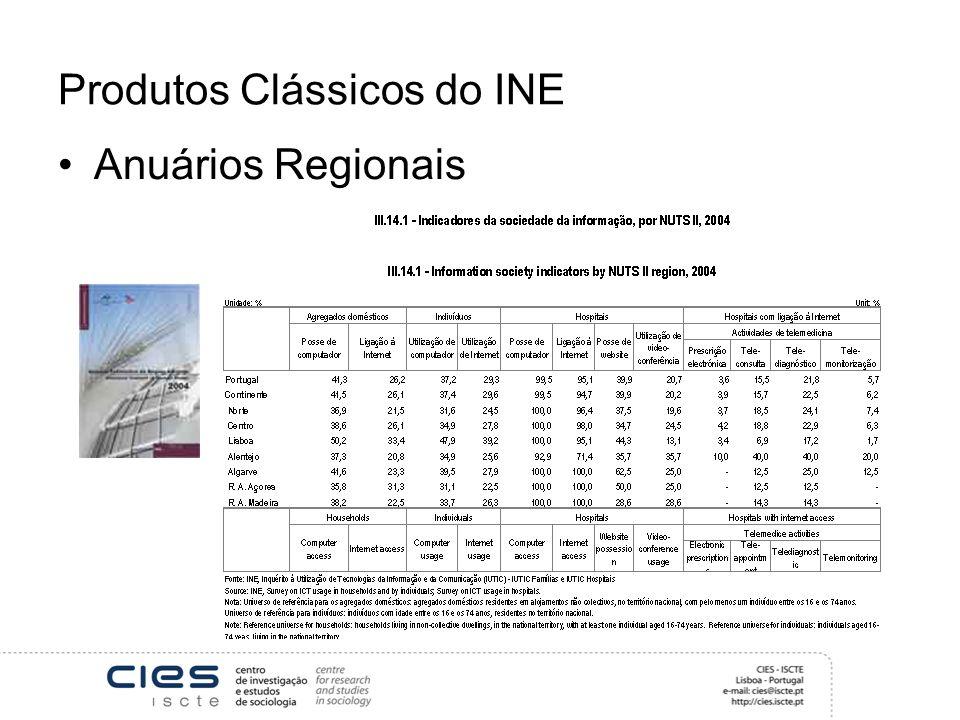 Produtos Clássicos do INE Anuários Regionais